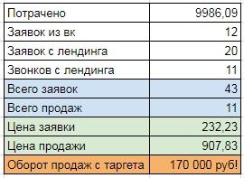 kejs-prodvizhenie-natyazhnyh-potolkov-2