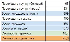 kejs-prodvizhenie-natyazhnyh-potolkov-3
