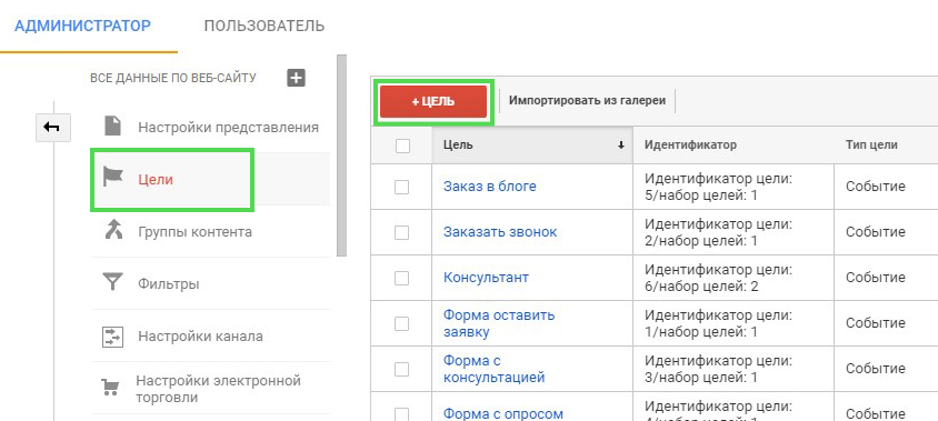 nastrojka-celej-google-yandeks-9
