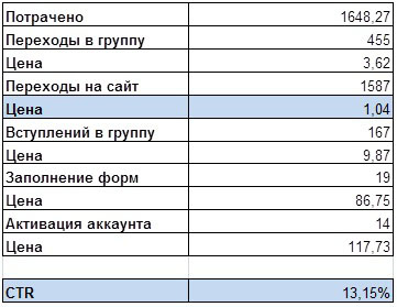 prodvizhenie-gruppy-sovmestnyh-zakupok-10