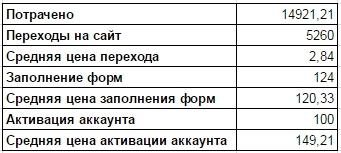 prodvizhenie-gruppy-sovmestnyh-zakupok-11 (2)