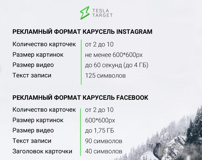 infografika-format-karusel-instagram-facebook