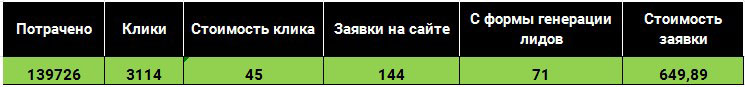 event-agentstvo-reklama-7