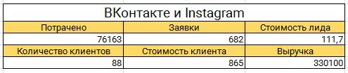 prodvizhenie-b2b-9