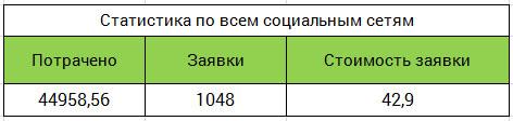 prodvizhenie-vebinarov-2