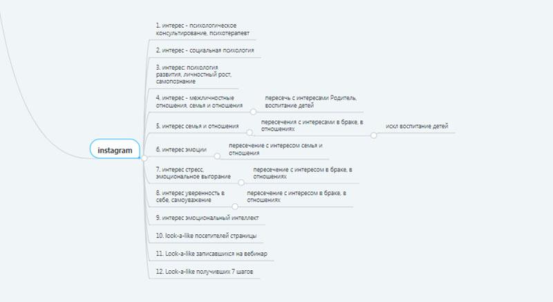 prodvizhenie-vebinarov-3