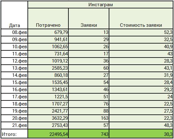 prodvizhenie-vebinarov-6