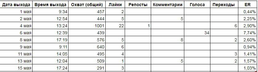 kontent-plan-dlya-socialnyh-setej-8