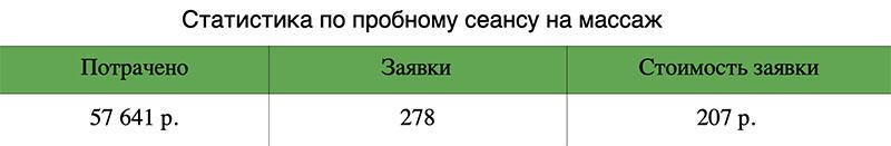 prodvizhenie-massazha-kejs-11