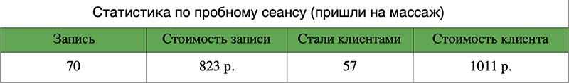 prodvizhenie-massazha-kejs-13