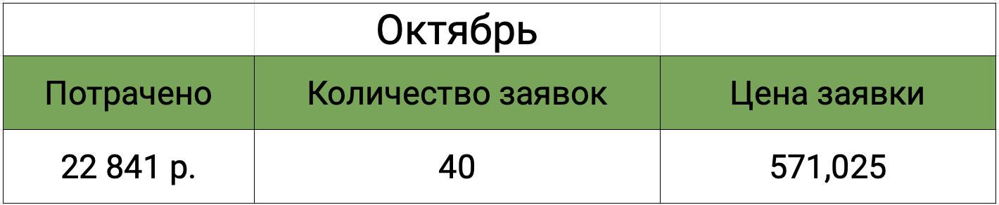 smm-dizajner-interera-2