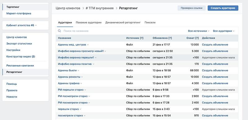 vsemogushchij-retargeting-vkontakte-i-ego-sposobnosti-1