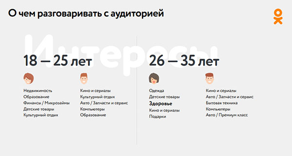 prodazha v odnoklassnikah_9