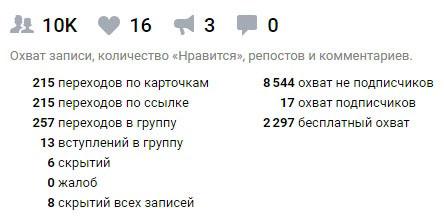 prodvizhenie-kuhni-na-zakaz-vkontakte-11