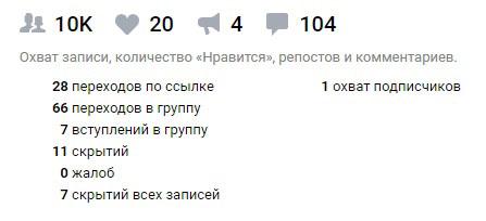 prodvizhenie-kuhni-na-zakaz-vkontakte-13