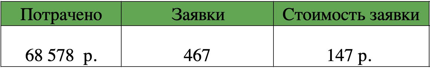prodvizhenie-kuhni-na-zakaz-vkontakte-16