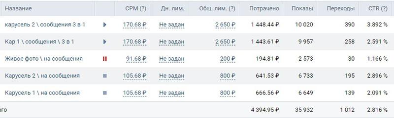 prodvizhenie-kuhni-na-zakaz-vkontakte-3