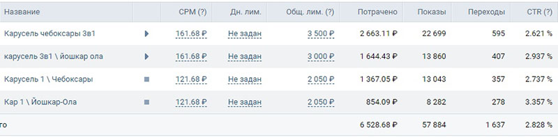 prodvizhenie-kuhni-na-zakaz-vkontakte-4