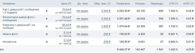 prodvizhenie-kuhni-na-zakaz-vkontakte-7