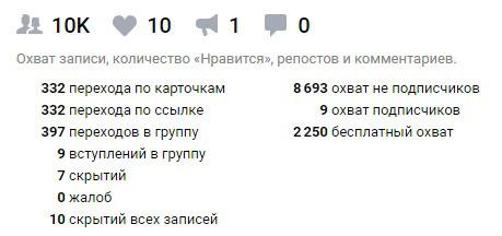 prodvizhenie-kuhni-na-zakaz-vkontakte-9