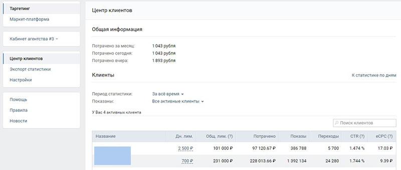 vkontakte-biznes-4
