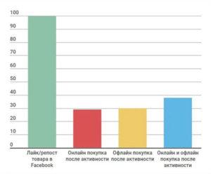 sravnenie auditorij_5