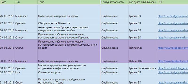 smm agentstvo_12