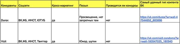 smm agentstvo_3