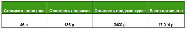 kurs prodvizhenie_10