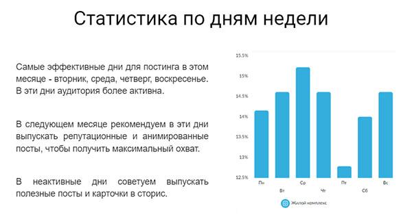 statistika socsetej_4
