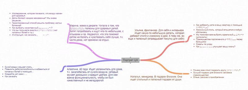 prodvizhenie lekarstv_2